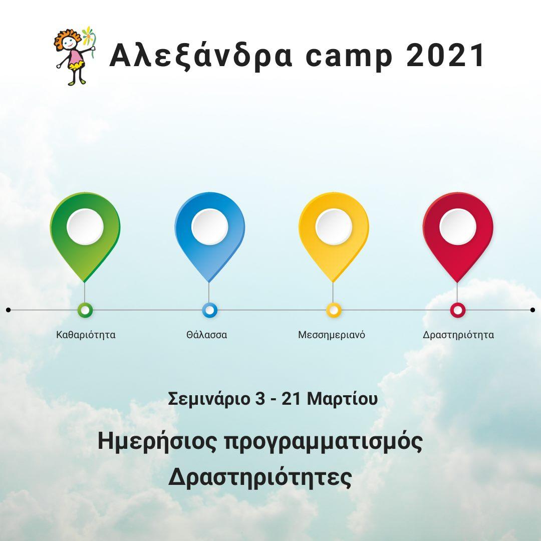 alexandra-camp-δραστηριότητες